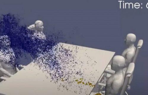 Pogledajte u kolikoj ste opasnosti od korone kada sedite preko puta ZARAŽENE OSOBE! (VIDEO)