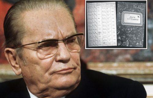 EKSKLUZIVNO! Ovaj dokument dokazuje Titovu MONSTRUOZNOST u ubijanju, isplivao spisak iz knjige streljanih