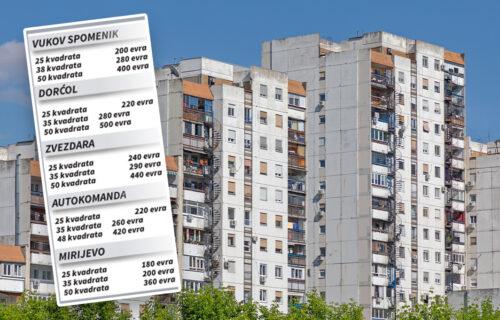 Kirija sve SKUPLJA! Stanodavci podigli mesečni najam: Bez 200 evra NEMA garsonjere (FOTO)