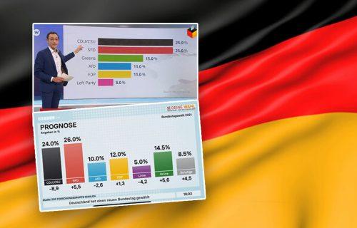 Poznati prvi nezvanični REZULTATI IZBORA u Nemačkoj: Dve glavne stranke u neizvesnoj trci (FOTO)